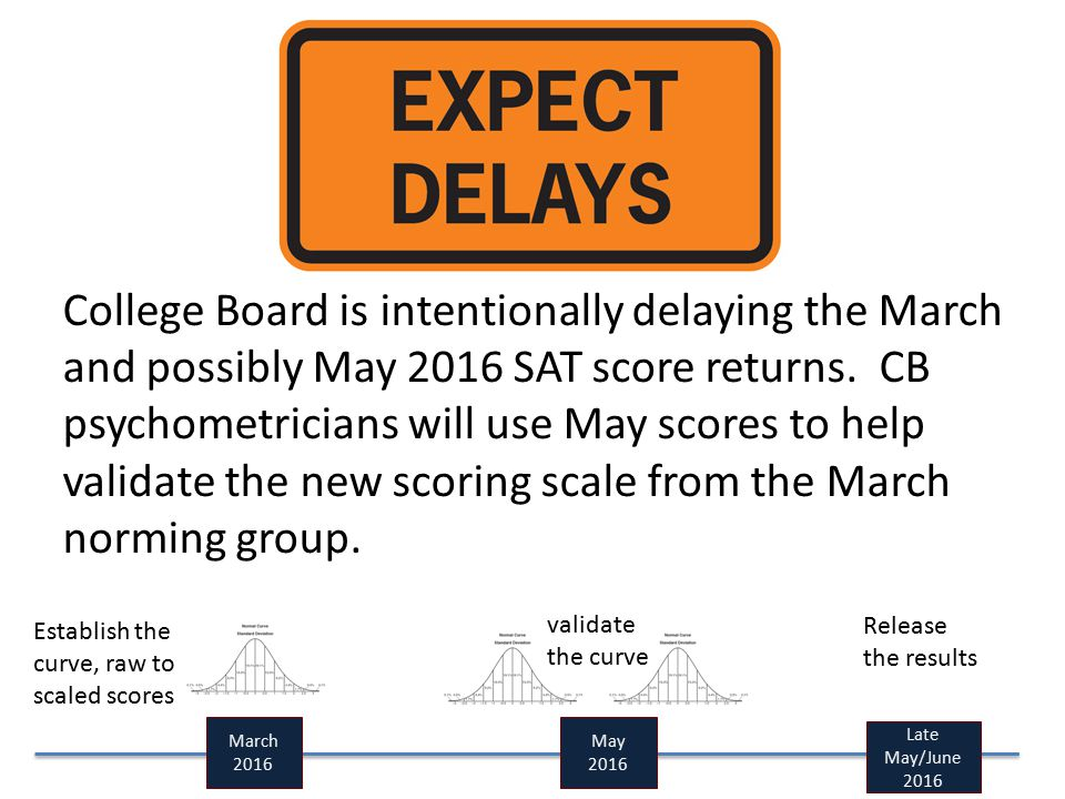 College Board is intentionally delaying the March and possibly May 2016 SAT score returns.