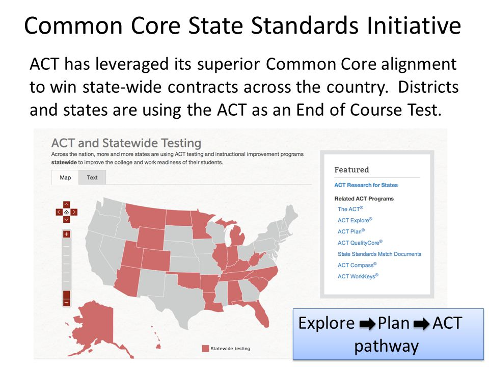Common Core State Standards Initiative ACT has leveraged its superior Common Core alignment to win state-wide contracts across the country.