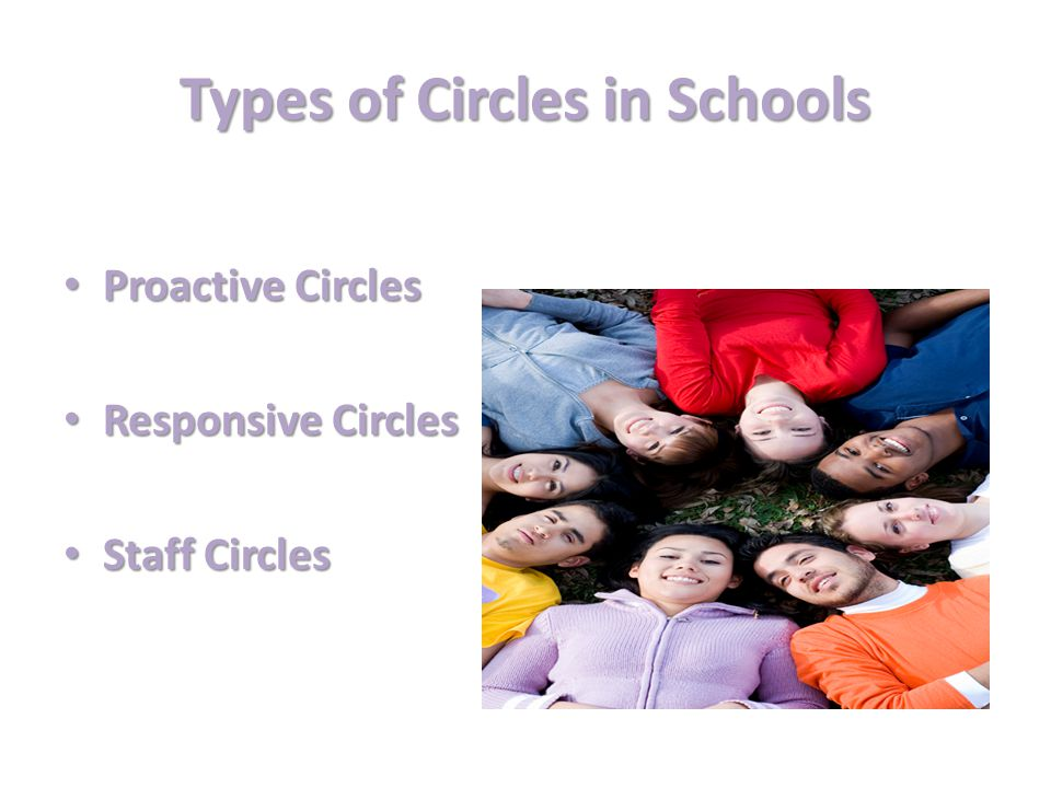 Types of Circles in Schools Proactive Circles Proactive Circles Responsive Circles Responsive Circles Staff Circles Staff Circles