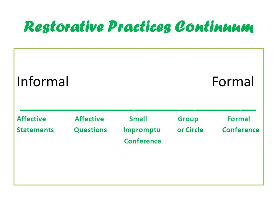 Restorative Practices Continuum Informal Formal _______________________________ Affective Affective Small Group Formal Statements Questions Impromptu or Circle Conference Conference