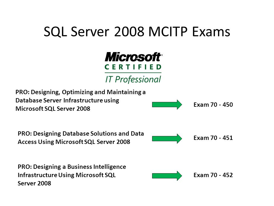 SQL Server 2008 MCITP Exams PRO: Designing, Optimizing and Maintaining a Database Server Infrastructure using Microsoft SQL Server 2008 PRO: Designing Database Solutions and Data Access Using Microsoft SQL Server 2008 PRO: Designing a Business Intelligence Infrastructure Using Microsoft SQL Server 2008 Exam 70 - 450 Exam 70 - 451 Exam 70 - 452