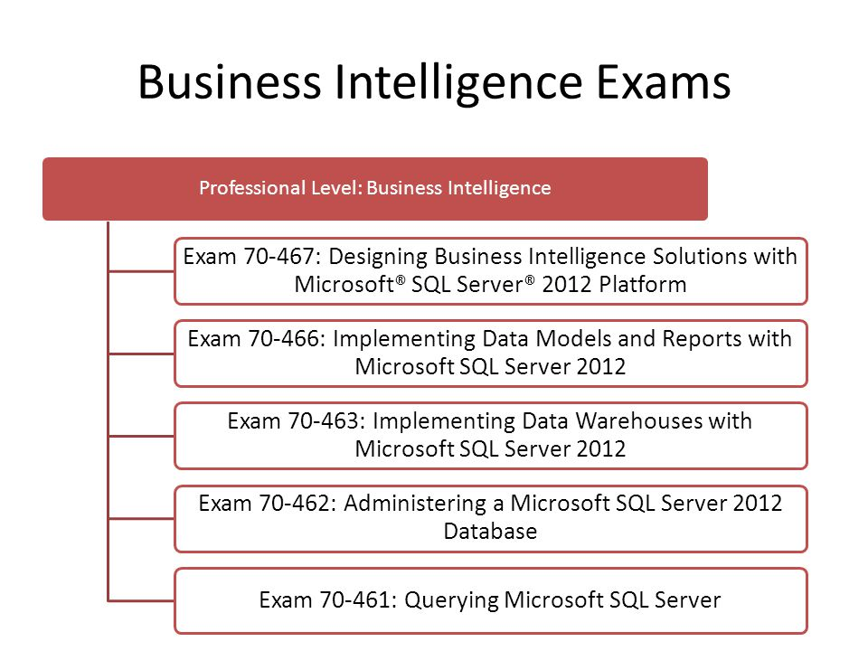 Professional Level: Business Intelligence Exam 70-467: Designing Business Intelligence Solutions with Microsoft® SQL Server® 2012 Platform Exam 70-466: Implementing Data Models and Reports with Microsoft SQL Server 2012 Exam 70-463: Implementing Data Warehouses with Microsoft SQL Server 2012 Exam 70-462: Administering a Microsoft SQL Server 2012 Database Exam 70-461: Querying Microsoft SQL Server Business Intelligence Exams
