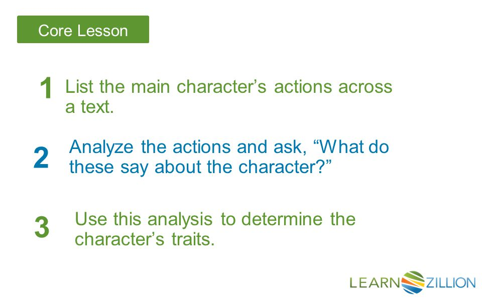 Core Lesson List the main character's actions across a text.