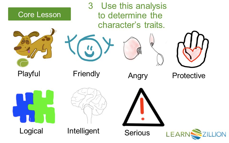 Core Lesson  Use this analysis to determine the character's traits.