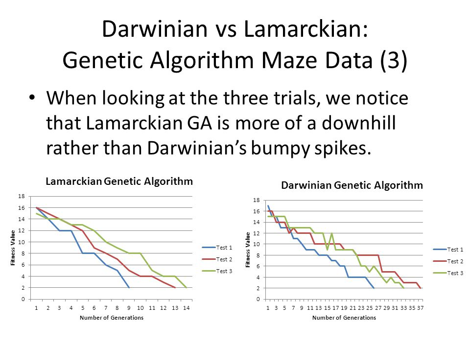 Darwinian vs Lamarckian: Genetic Algorithm Maze Data (3) When looking at the three trials, we notice that Lamarckian GA is more of a downhill rather t
