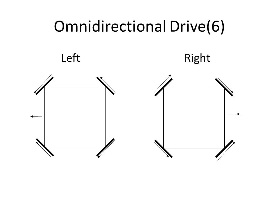 Left Right Omnidirectional Drive(6)