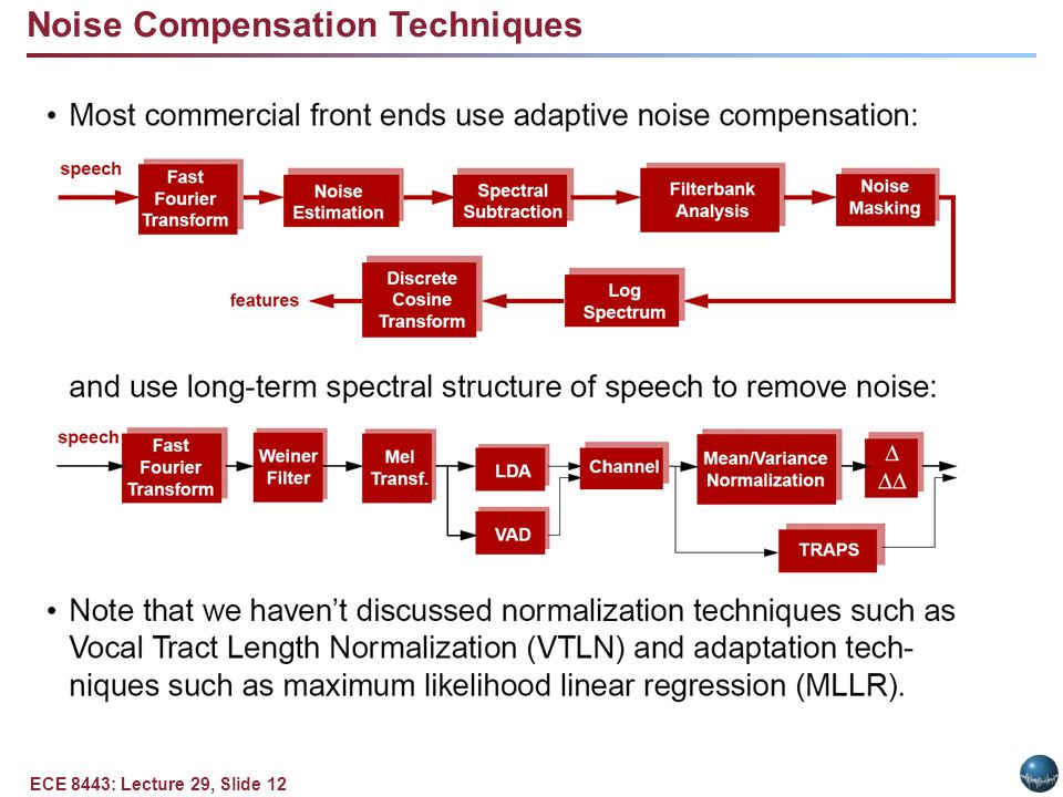 ECE 8443: Lecture 29, Slide 12 Noise Compensation Techniques