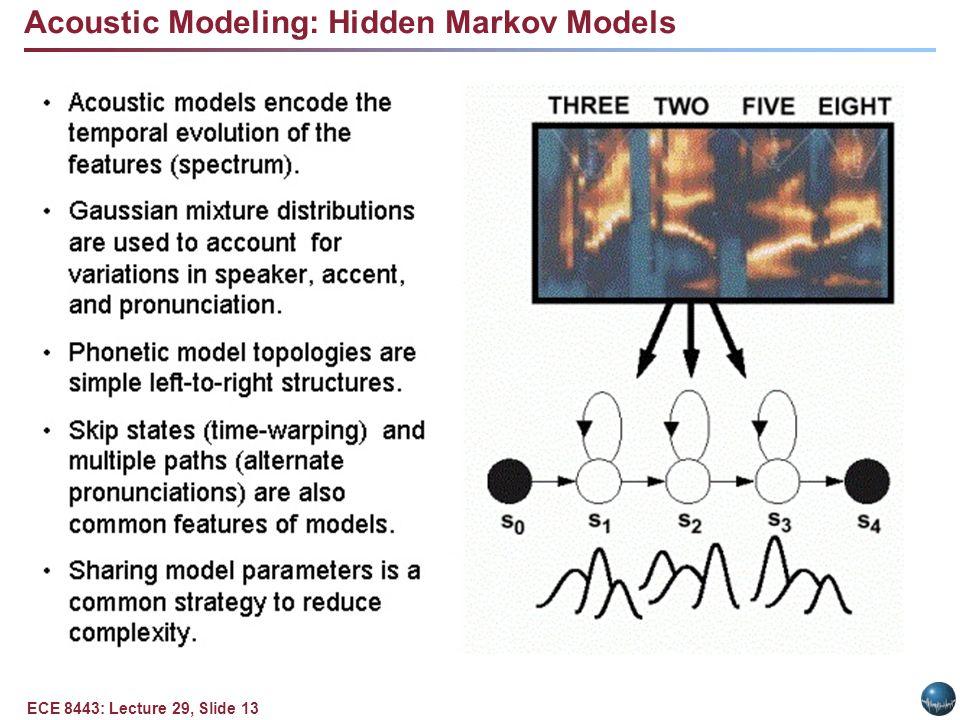 ECE 8443: Lecture 29, Slide 13 Acoustic Modeling: Hidden Markov Models