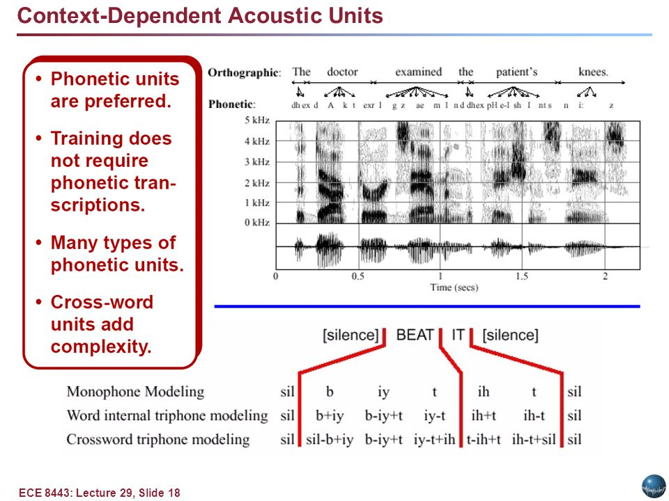 ECE 8443: Lecture 29, Slide 18 Context-Dependent Acoustic Units