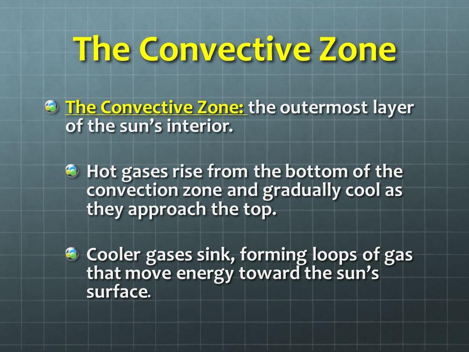 The Convective Zone The Convective Zone: the outermost layer of the sun's interior.