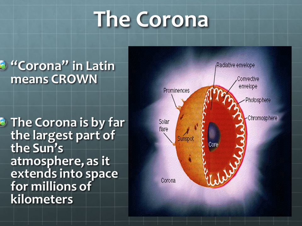 The Corona Corona in Latin means CROWN The Corona is by far the largest part of the Sun's atmosphere, as it extends into space for millions of kilometers