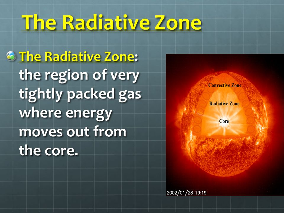 The Radiative Zone The Radiative Zone: the region of very tightly packed gas where energy moves out from the core.