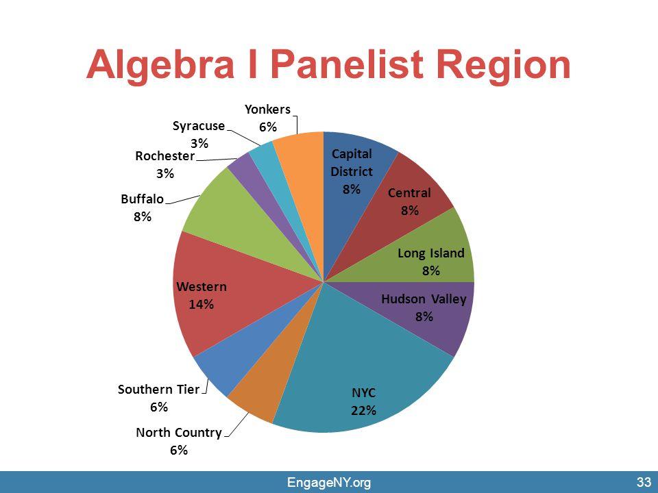 33 Algebra I Panelist Region