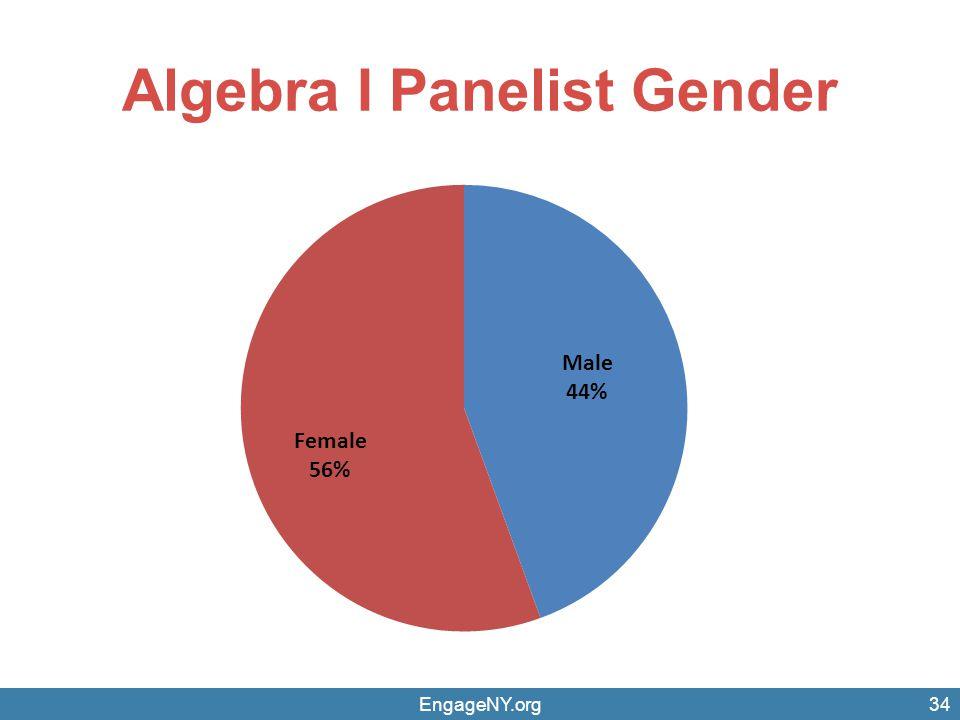 Algebra I Panelist Gender EngageNY.org34
