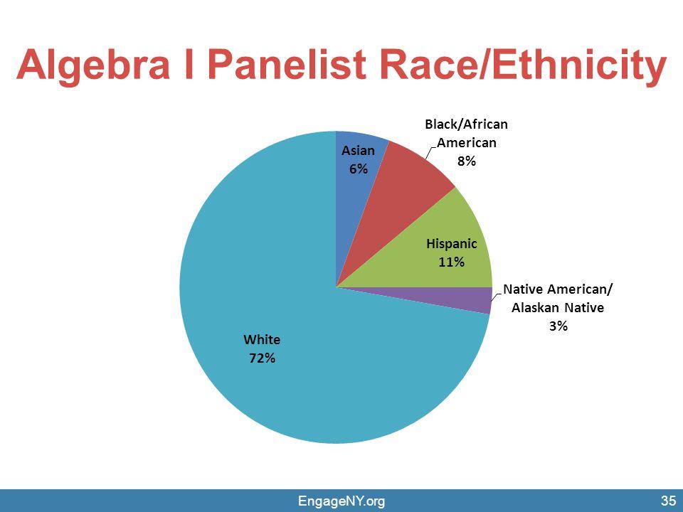 Algebra I Panelist Race/Ethnicity EngageNY.org35