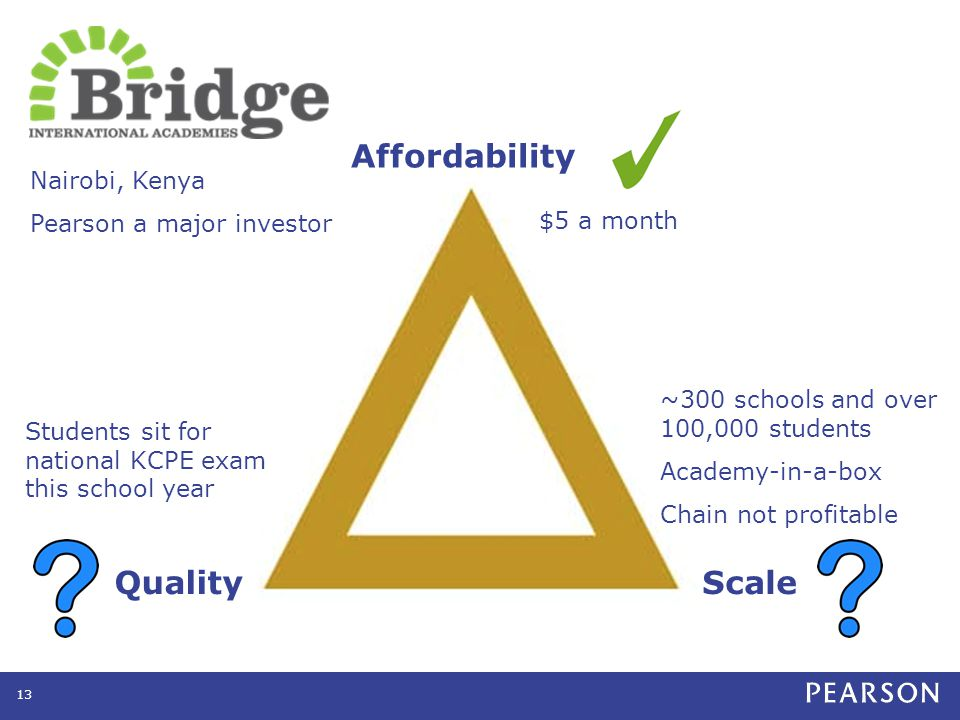 13 Affordability QualityScale Nairobi, Kenya Pearson a major investor $5 a month ~300 schools and over 100,000 students Academy-in-a-box Chain not profitable Students sit for national KCPE exam this school year