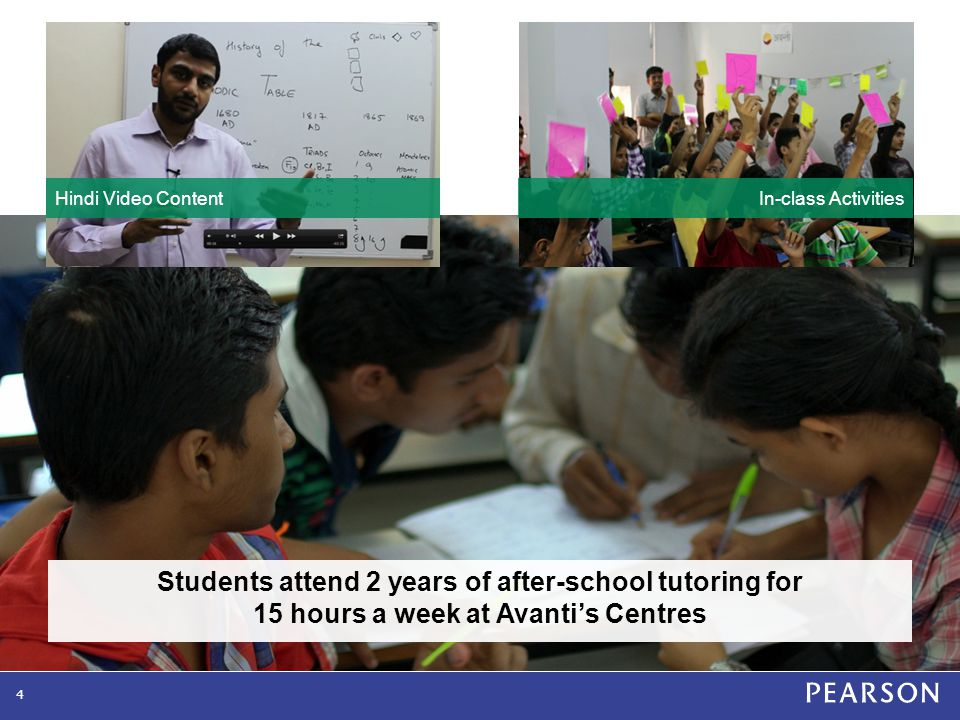 Portfolio: Avanti Learning Centres Located in Mumbai, India High quality science education company with 600 students in 9 learning centres and 4 schools across India 15,000 applicants for 450 seats in 2014; ¼ the cost of competition 3x revenue growth year on year.