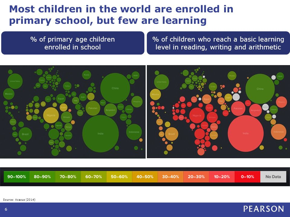 Parents are looking for alternatives 7 Source: Pearson (2014) Spending 10-20% of total household income on their children's education Enrolling their children in low-cost private schools instead of public schools Delhi – estimated 70% attend LCPS Punjab – 67% Accra – 64% Lagos – 70%