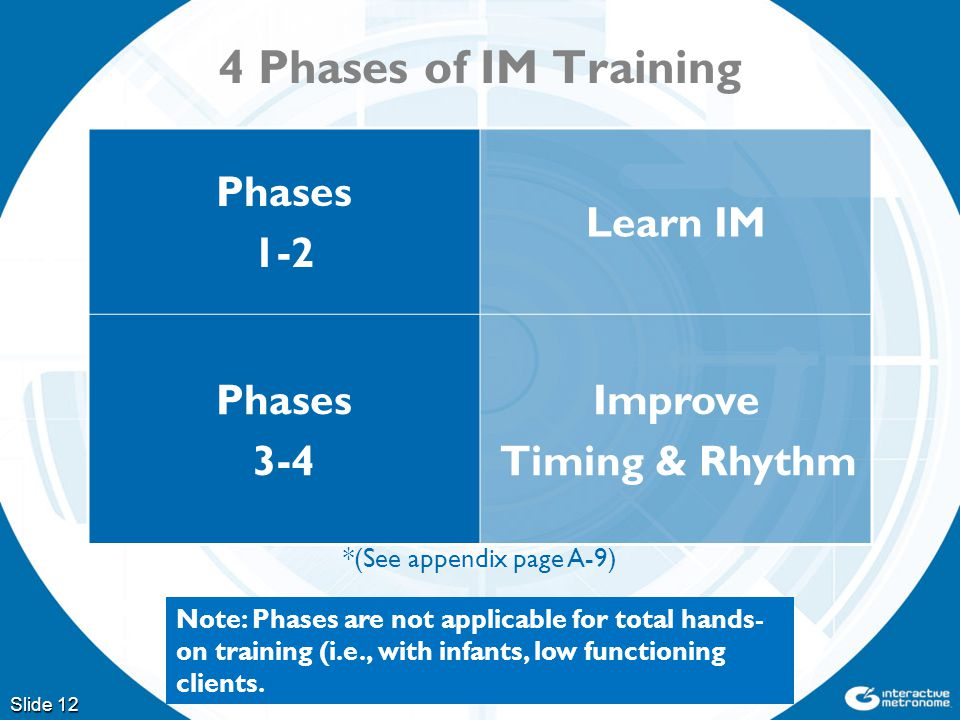 Slide 12 Phases 1-2 Learn IM Phases 3-4 Improve Timing & Rhythm 4 Phases of IM Training Note: Phases are not applicable for total hands- on training (i.e., with infants, low functioning clients.