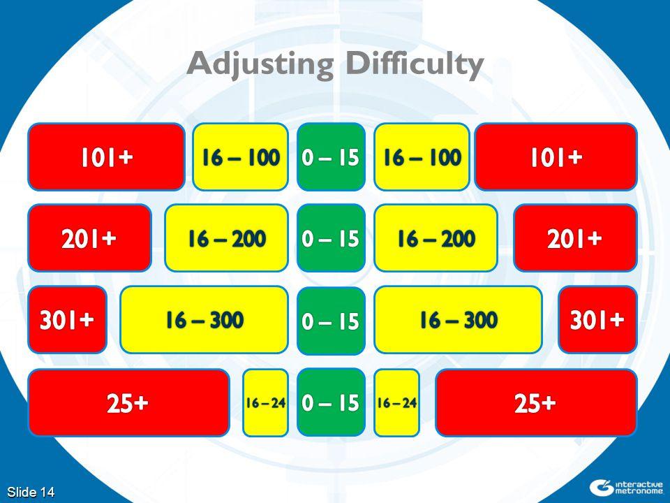 Adjusting Difficulty Slide 14 0-15