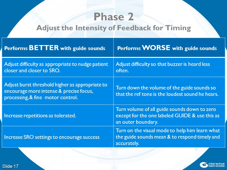Phase 2 Adjust the Intensity of Feedback for Timing Performs BETTER with guide sounds Performs WORSE with guide sounds Adjust difficulty as appropriate to nudge patient closer and closer to SRO.