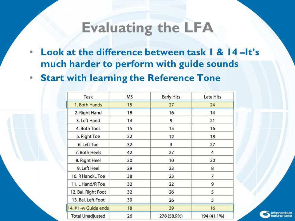 Look at the difference between task 1 & 14 –It's much harder to perform with guide sounds Start with learning the Reference Tone Evaluating the LFA