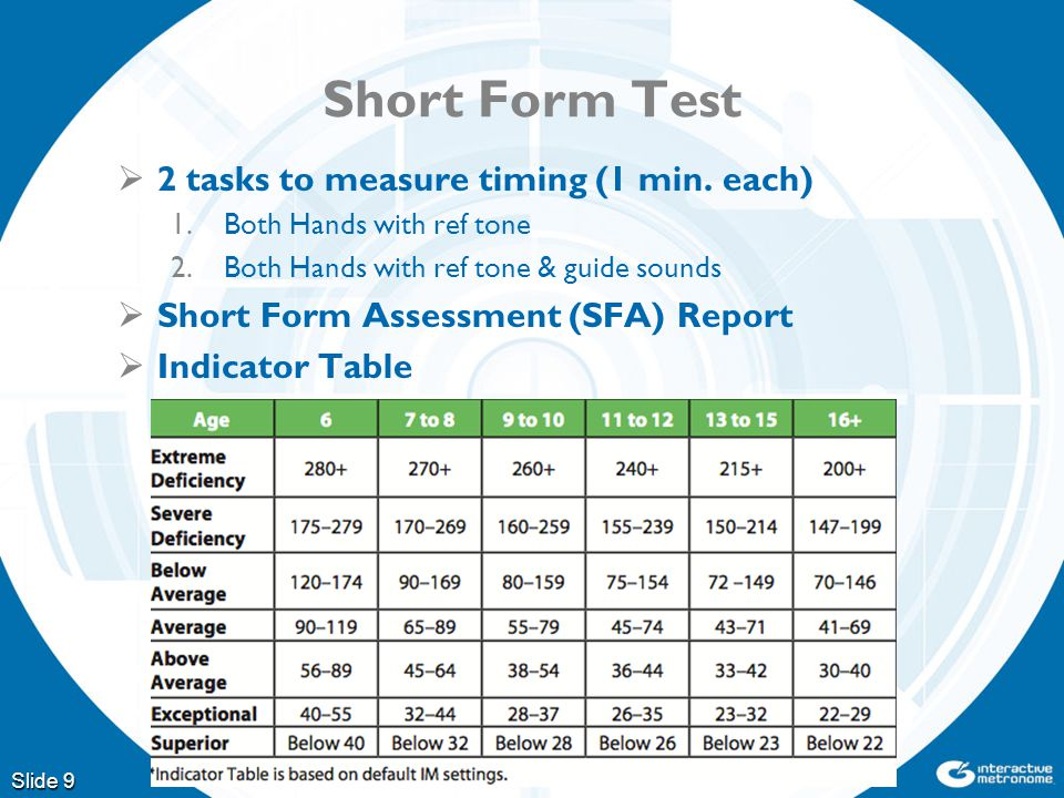 Short Form Test  2 tasks to measure timing (1 min. each) 1.Both Hands with ref tone 2.Both Hands with ref tone & guide sounds  Short Form Assessment