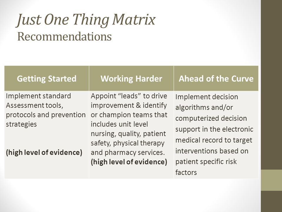 Just One Thing Matrix Recommendations Getting StartedWorking HarderAhead of the Curve Implement standard Assessment tools, protocols and prevention st