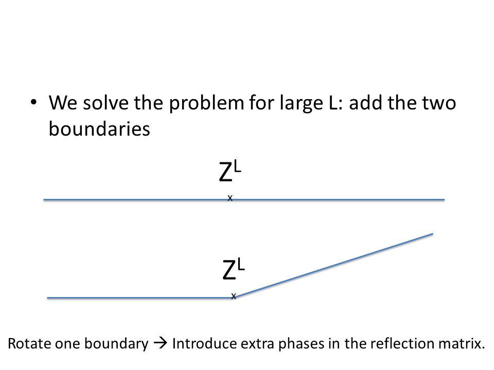 We solve the problem for large L: add the two boundaries ZLZL x ZLZL x Rotate one boundary  Introduce extra phases in the reflection matrix.