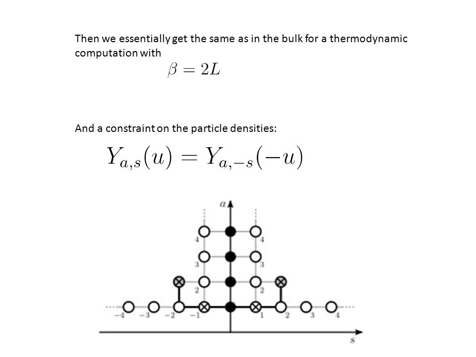 Then we essentially get the same as in the bulk for a thermodynamic computation with And a constraint on the particle densities: