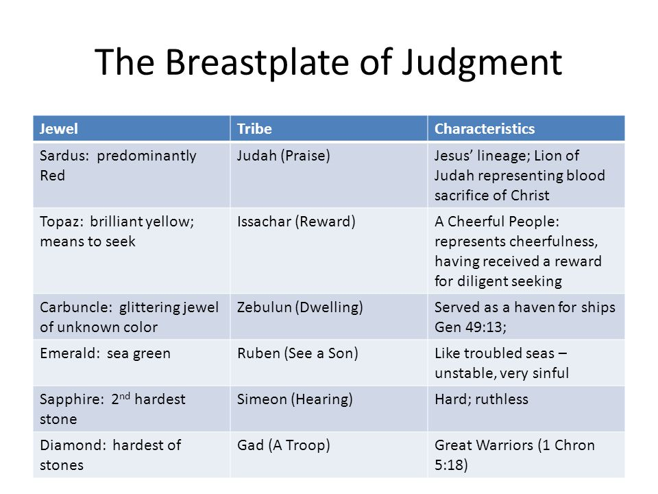 The Breastplate of Judgment JewelTribeCharacteristics Sardus: predominantly Red Judah (Praise)Jesus' lineage; Lion of Judah representing blood sacrifice of Christ Topaz: brilliant yellow; means to seek Issachar (Reward)A Cheerful People: represents cheerfulness, having received a reward for diligent seeking Carbuncle: glittering jewel of unknown color Zebulun (Dwelling)Served as a haven for ships Gen 49:13; Emerald: sea greenRuben (See a Son)Like troubled seas – unstable, very sinful Sapphire: 2 nd hardest stone Simeon (Hearing)Hard; ruthless Diamond: hardest of stones Gad (A Troop)Great Warriors (1 Chron 5:18)