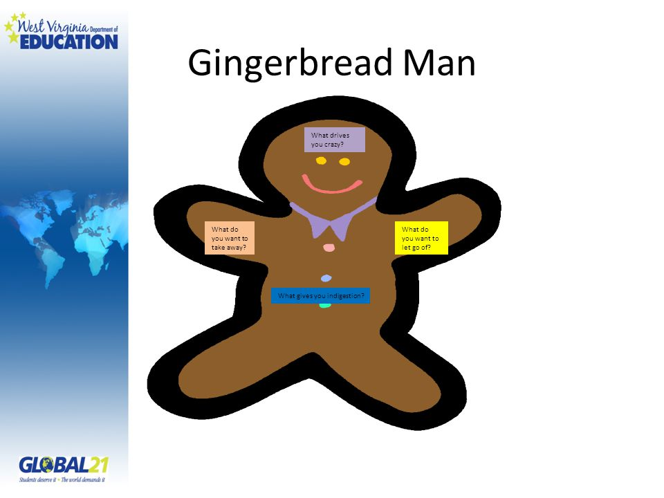 Gingerbread Man What do you want to take away? What drives you crazy? What gives you indigestion? What do you want to let go of?