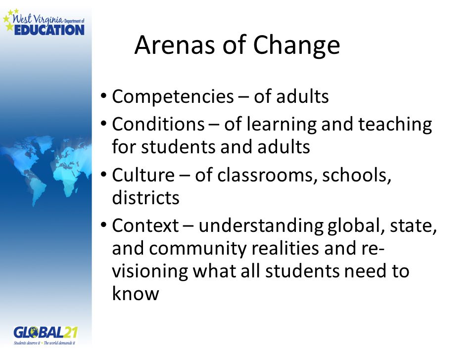 Arenas of Change Competencies – of adults Conditions – of learning and teaching for students and adults Culture – of classrooms, schools, districts Co