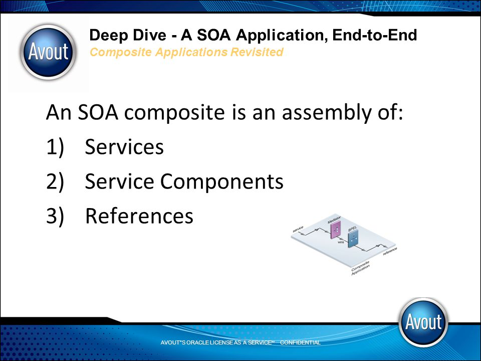 AVOUT S ORACLE LICENSE AS A SERVICE SM CONFIDENTIAL Deep Dive - A SOA Application, End-to-End Composite Applications Revisited An SOA composite is an assembly of: 1)Services 2)Service Components 3)References