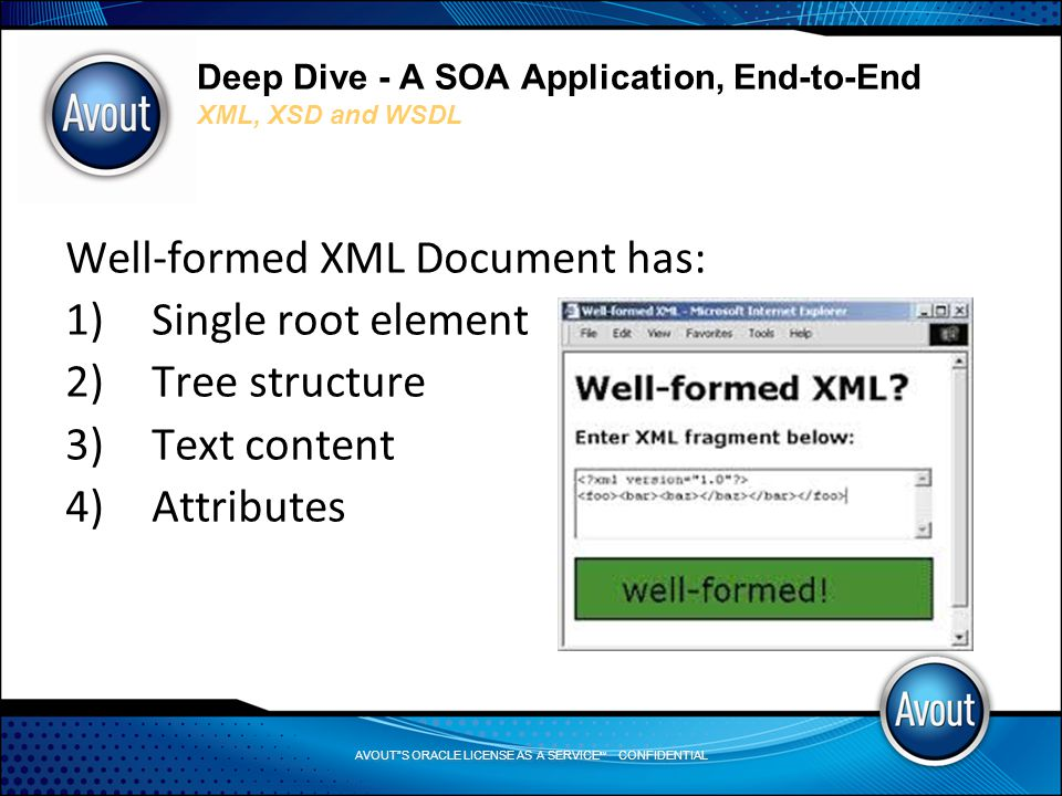 AVOUT S ORACLE LICENSE AS A SERVICE SM CONFIDENTIAL Deep Dive - A SOA Application, End-to-End XML, XSD and WSDL Well-formed XML Document has: 1)Single root element 2)Tree structure 3)Text content 4)Attributes