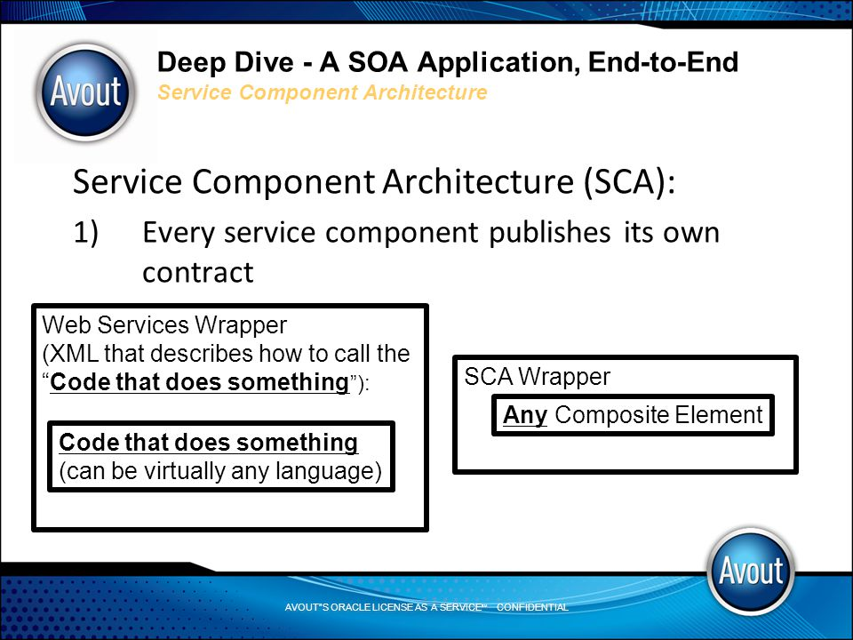 AVOUT S ORACLE LICENSE AS A SERVICE SM CONFIDENTIAL SCA Wrapper Deep Dive - A SOA Application, End-to-End Service Component Architecture Service Component Architecture (SCA): 1)Every service component publishes its own contract Any Composite Element Web Services Wrapper (XML that describes how to call the Code that does something ): Code that does something (can be virtually any language)