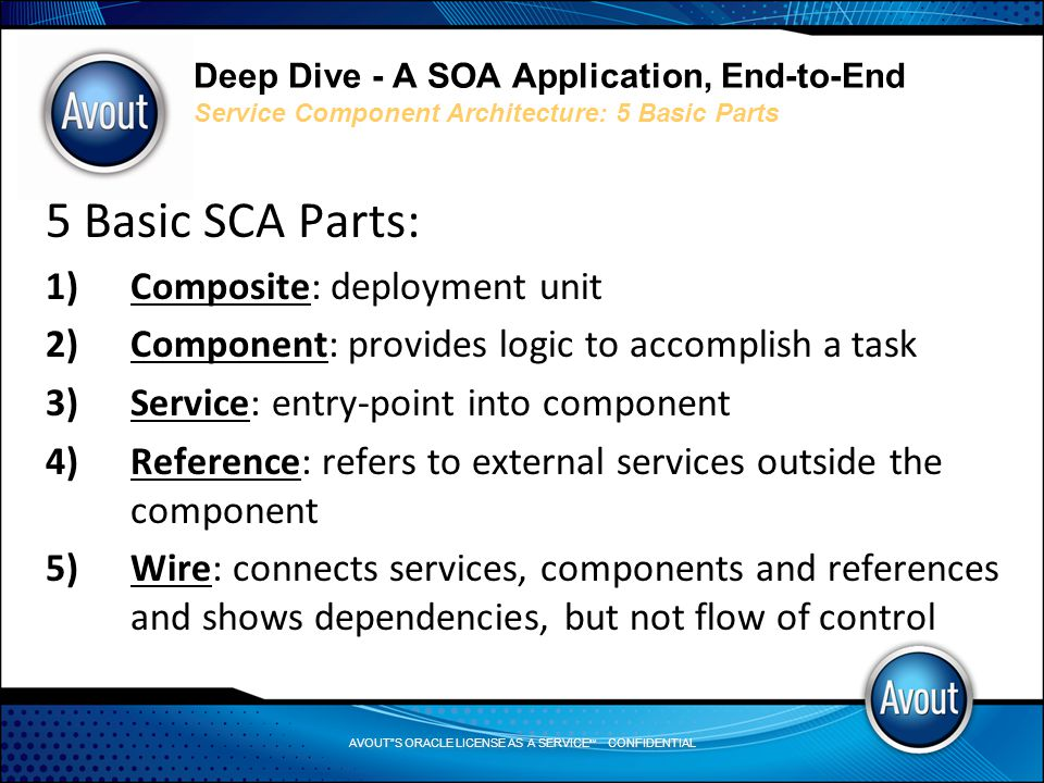 AVOUT S ORACLE LICENSE AS A SERVICE SM CONFIDENTIAL Deep Dive - A SOA Application, End-to-End Service Component Architecture: 5 Basic Parts 5 Basic SCA Parts: 1)Composite: deployment unit 2)Component: provides logic to accomplish a task 3)Service: entry-point into component 4)Reference: refers to external services outside the component 5)Wire: connects services, components and references and shows dependencies, but not flow of control