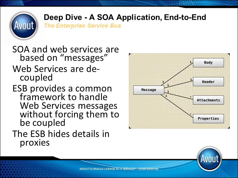 AVOUT S ORACLE LICENSE AS A SERVICE SM CONFIDENTIAL Deep Dive - A SOA Application, End-to-End The Enterprise Service Bus SOA and web services are based on messages Web Services are de- coupled ESB provides a common framework to handle Web Services messages without forcing them to be coupled The ESB hides details in proxies