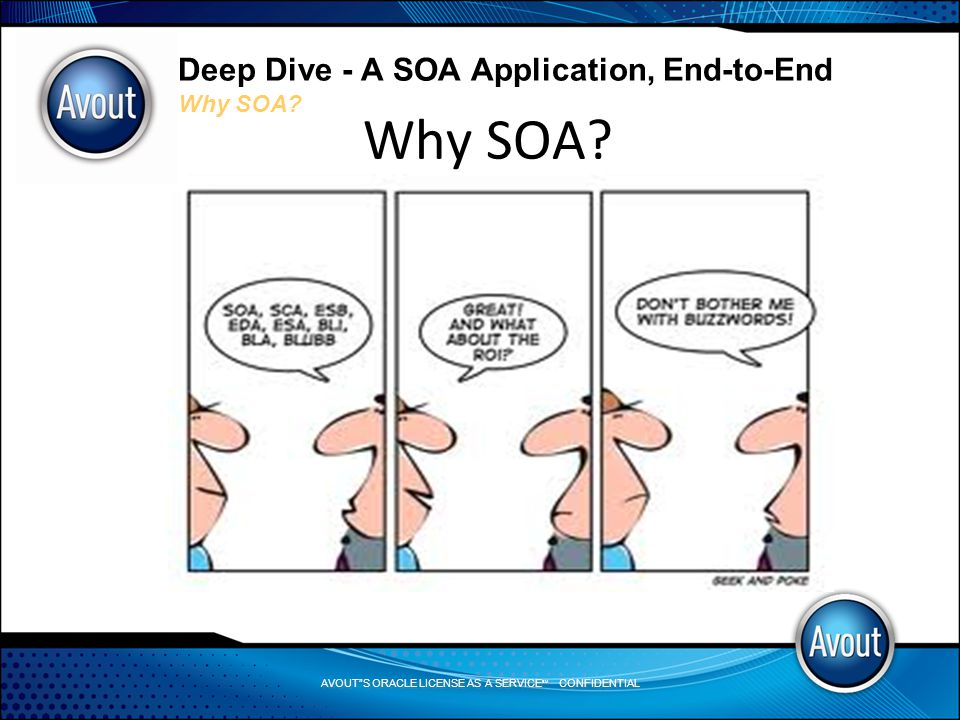 AVOUT S ORACLE LICENSE AS A SERVICE SM CONFIDENTIAL Deep Dive - A SOA Application, End-to-End BPEL BPEL: 1)Invokes Web Services 2)Performs Process Logic 3)Handles Faults 4)Coordinates Transactions 5)Deals with Events and Timeouts