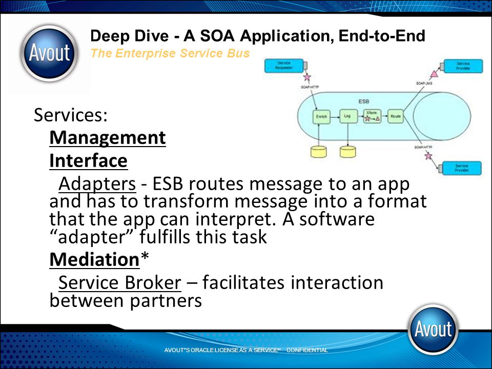 AVOUT S ORACLE LICENSE AS A SERVICE SM CONFIDENTIAL Deep Dive - A SOA Application, End-to-End The Enterprise Service Bus Services: Management Interface Adapters - ESB routes message to an app and has to transform message into a format that the app can interpret.