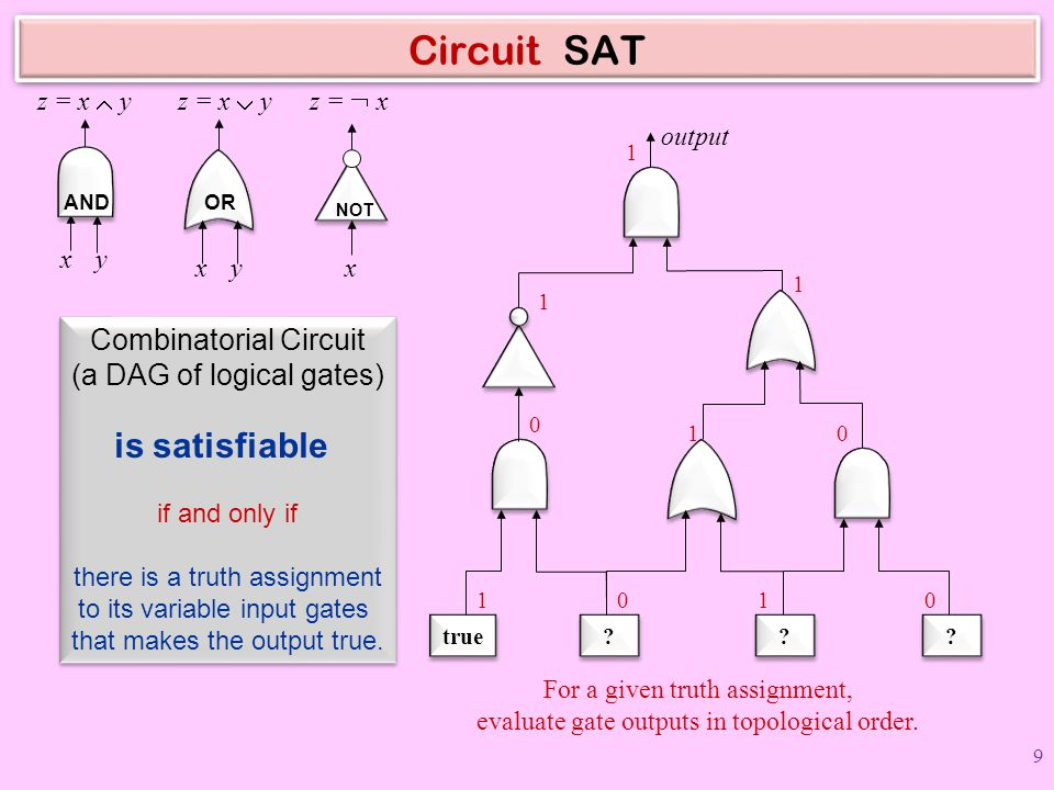 Boolean Formula SAT is an instance of CNF-SAT or SAT for short: a Boolean formula in conjunctive normal form (CNF), i.e., a conjunction (  ) of a number of clauses (the parentheses); each clause is disjunction (  ) of some literals; each literal is a Boolean variable or negation of a Boolean variable.