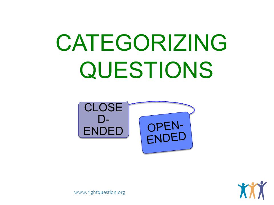 www.rightquestion.org CATEGORIZING QUESTIONS CLOSE D- ENDED OPEN- ENDED