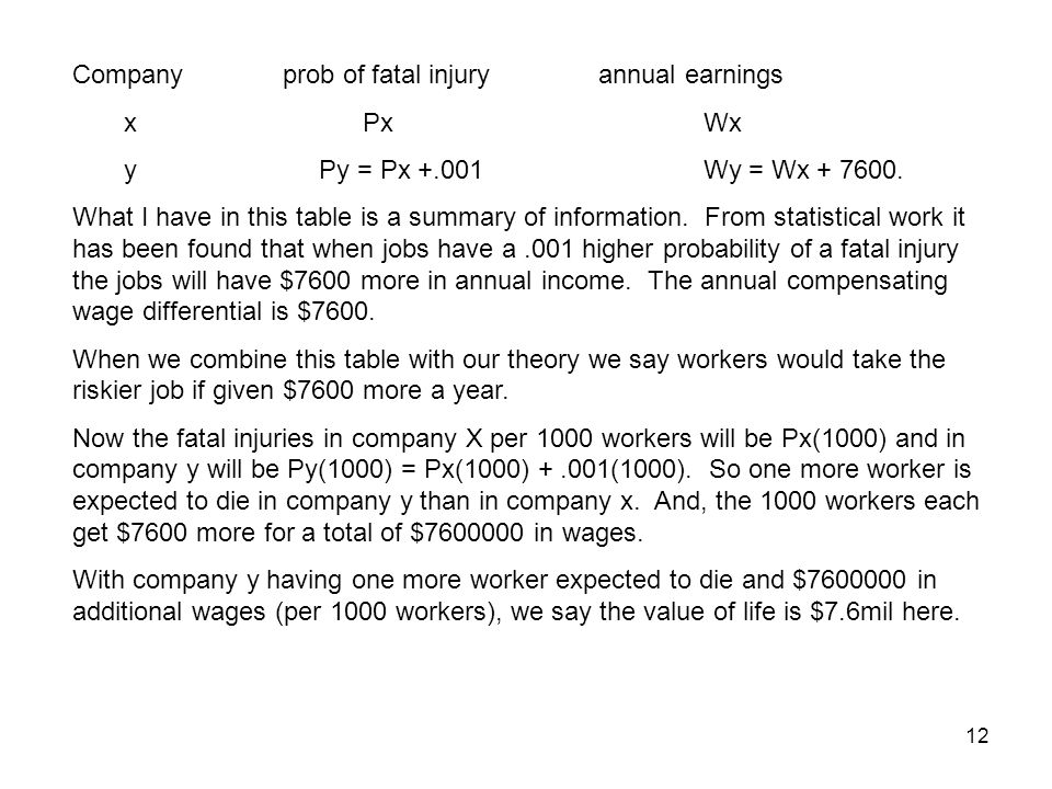 12 Company prob of fatal injuryannual earnings x PxWx y Py = Px +.001Wy = Wx + 7600.