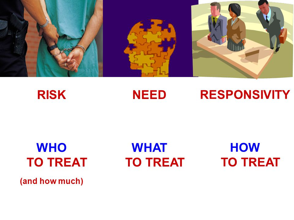 RISK WHO TO TREAT (and how much) NEED WHAT TO TREAT RESPONSIVITY HOW TO TREAT