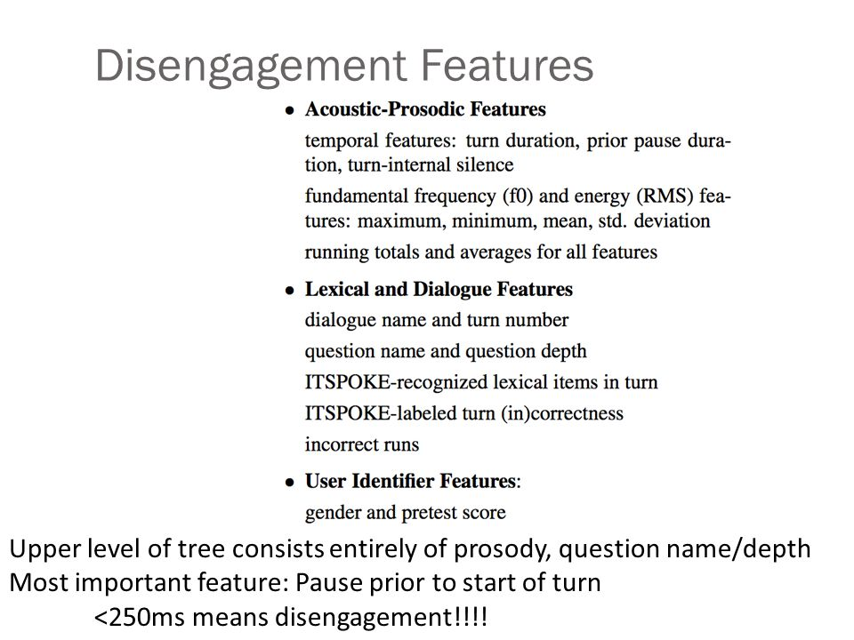 Disengagement in ITSpoke 2 Kate Forbes-Riley, Diane Litman, Heather Friedberg, Joanna Drummond.