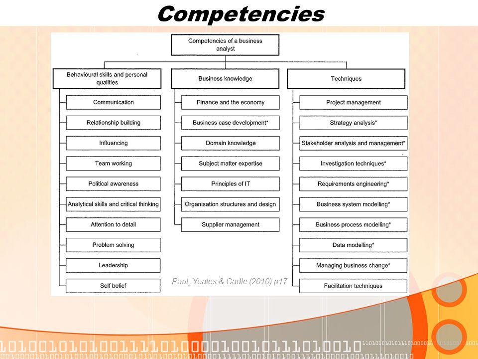 Competencies Paul, Yeates & Cadle (2010) p17