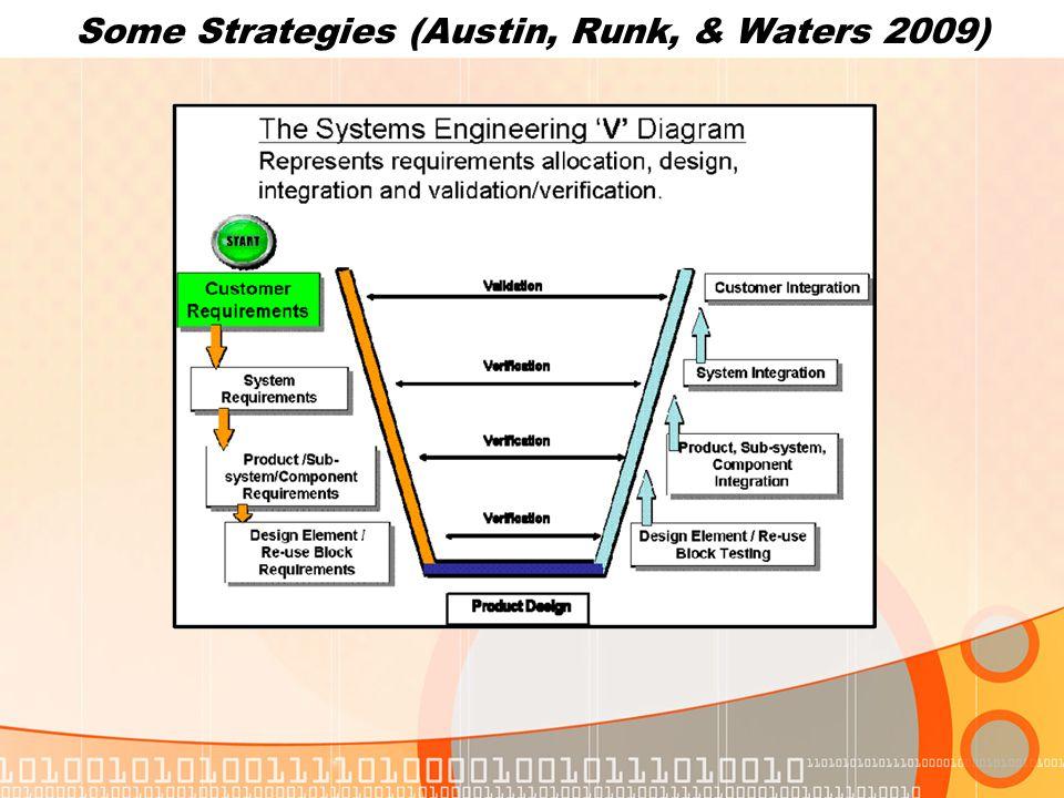 Some Strategies (Austin, Runk, & Waters 2009)