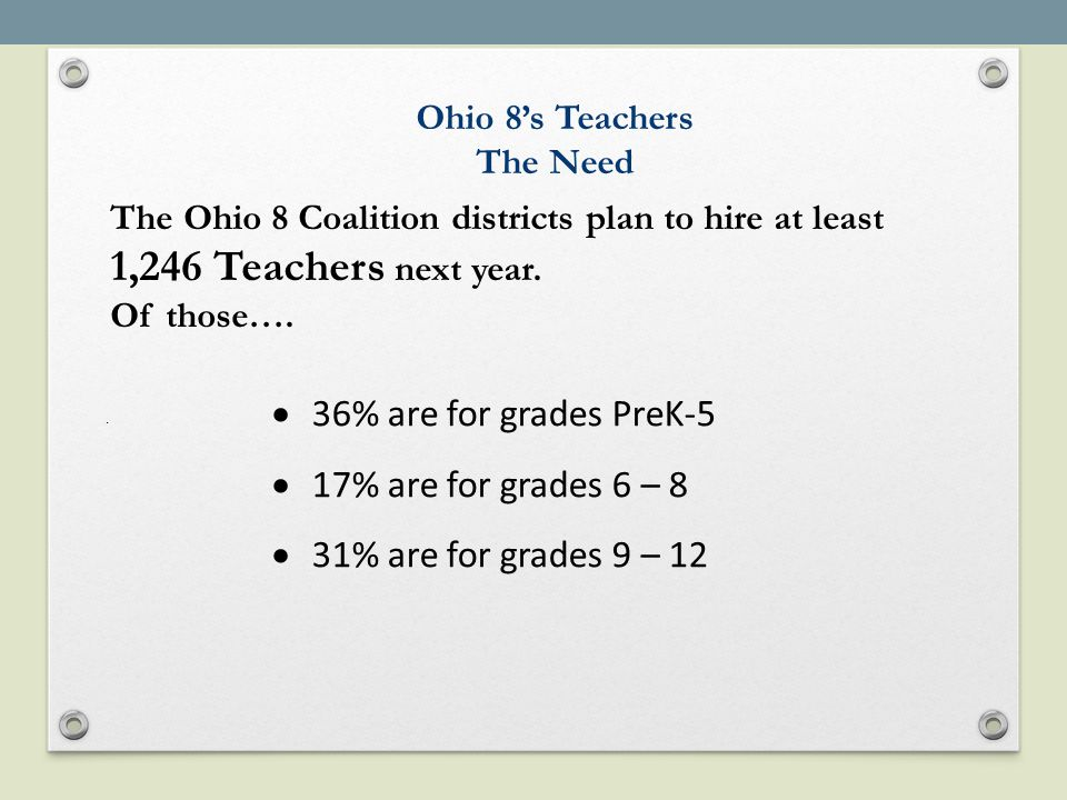 Ohio 8's Teachers The Need The Ohio 8 Coalition districts plan to hire at least 1,246 Teachers next year.