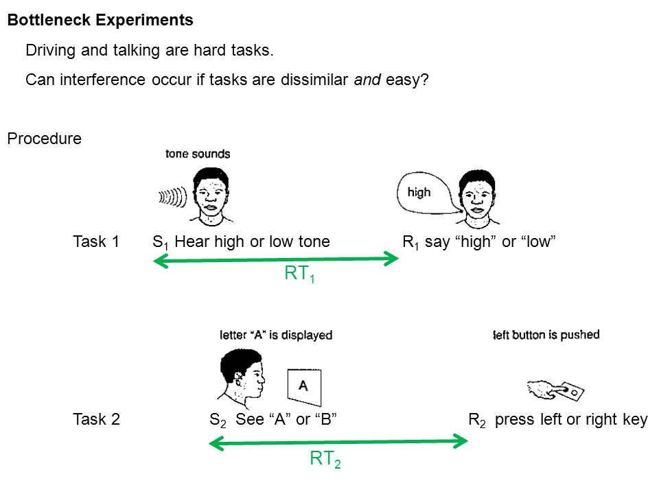 Bottleneck Experiments Driving and talking are hard tasks.