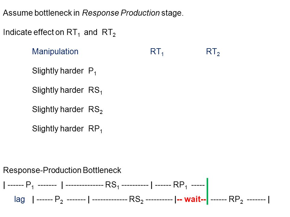 Assume bottleneck in Response Production stage.